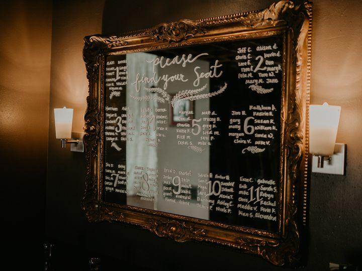 Tmx Dsc02488 51 1979643 159545705114136 Bellevue, WA wedding planner