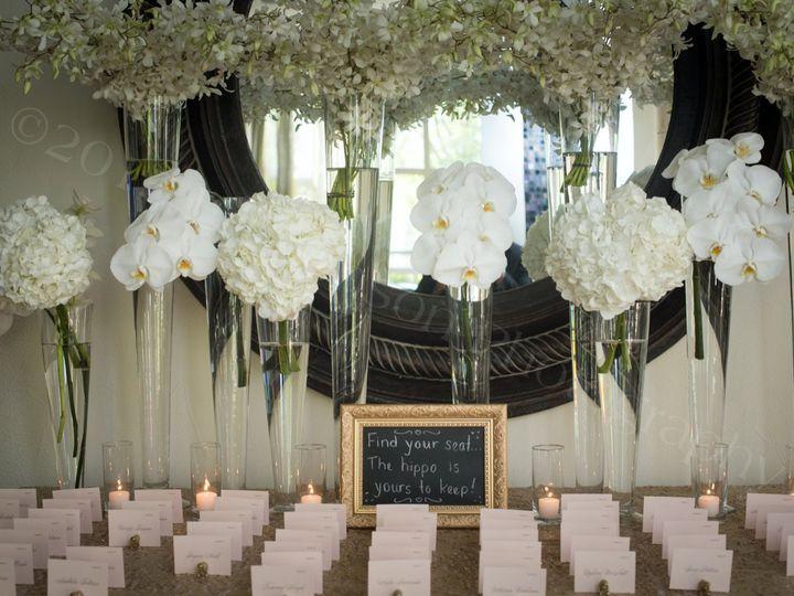 Tmx Screen Shot 2020 07 22 At 3 19 56 Pm 51 1979643 159545699322192 Bellevue, WA wedding planner