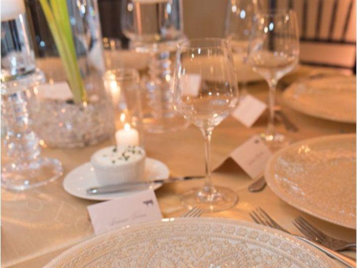 Tmx Screen Shot 2020 07 22 At 3 21 22 Pm 51 1979643 159545696769715 Bellevue, WA wedding planner
