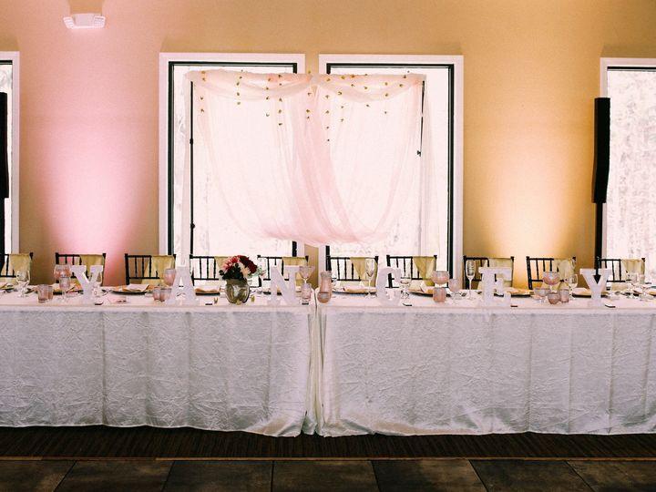 Tmx Yancey174 51 1060843 1557445044 Branson, MO wedding dj