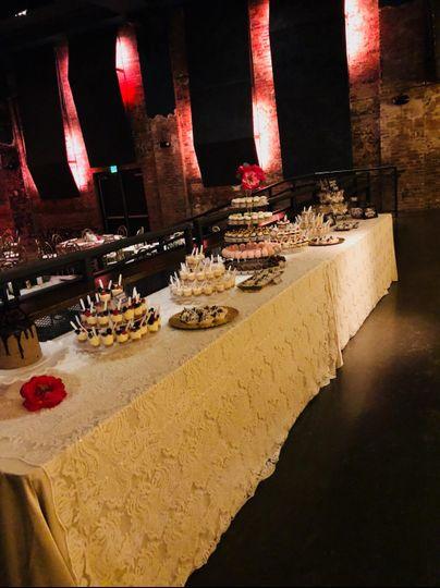 Garden Theatre Dessert Table