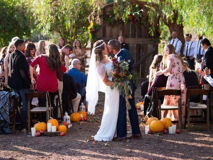 Tmx Kv 2018 11 51 204943 158256272052207 Fallbrook, CA wedding officiant