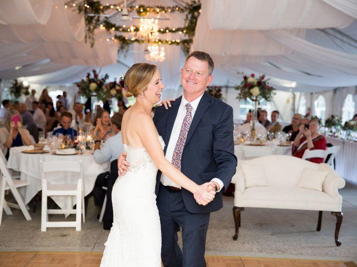 Tmx 1537905725 65b333036ddc6479 1537905722 31dda33253ff0a82 1537905697936 4 MTL WhitMezaPhotog Fond Du Lac, Wisconsin wedding dj