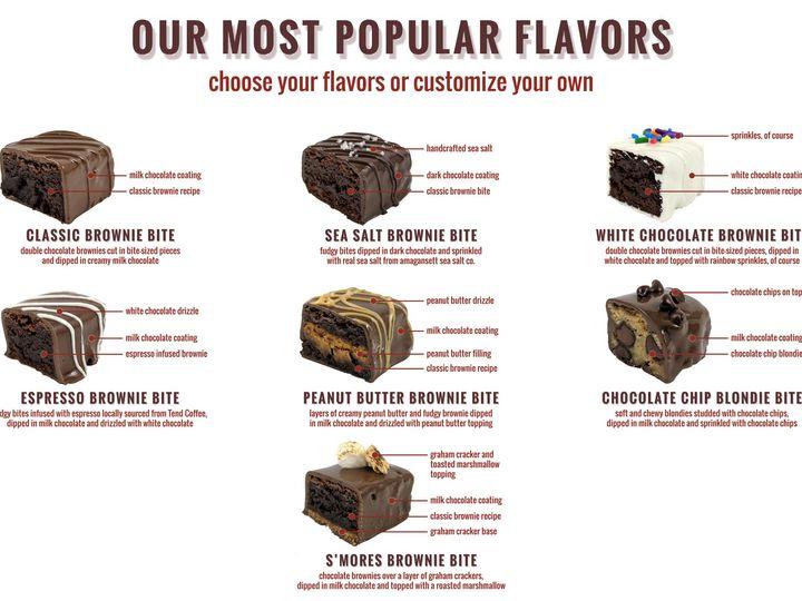 Tmx Our Flavors 51 1871053 1568657260 Center Moriches, NY wedding favor