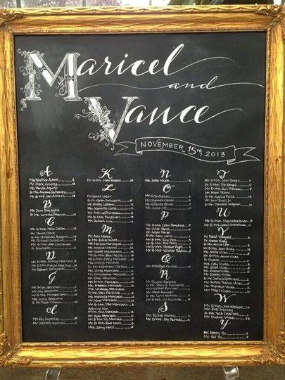 maricelvanc