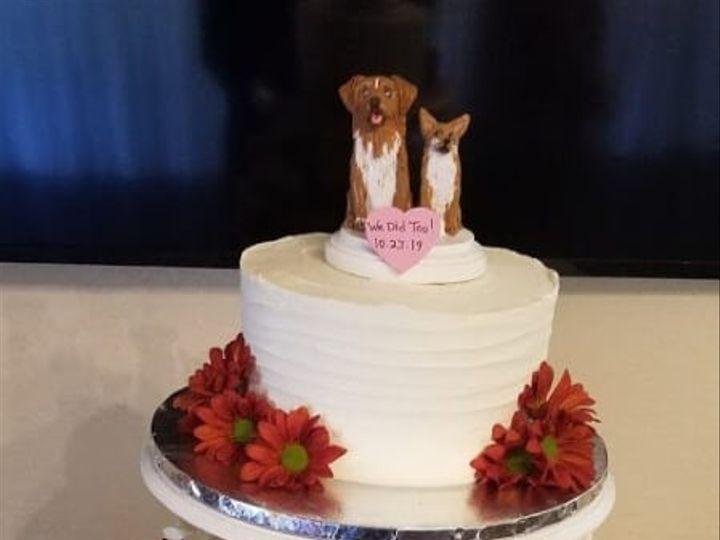 Tmx Miltoncakecupcakes 720x480 51 1936053 158888472868082 Frisco, TX wedding cake