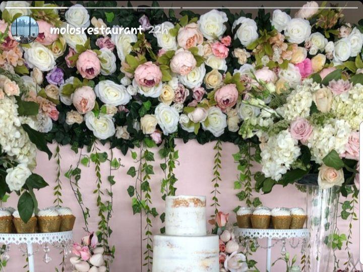 Tmx 20190613 104934 51 1071153 1563975628 Queens Village, NY wedding eventproduction