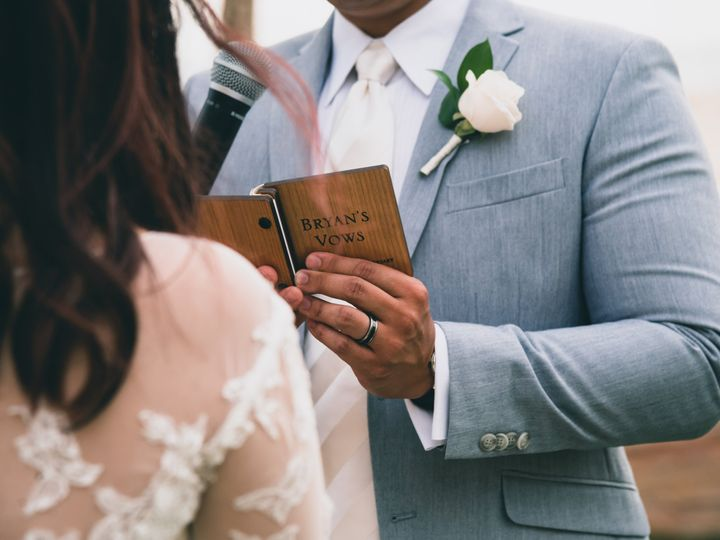 Tmx Shutterstock 1683834079 1 51 1999153 160591040355189 New Hope, MN wedding planner