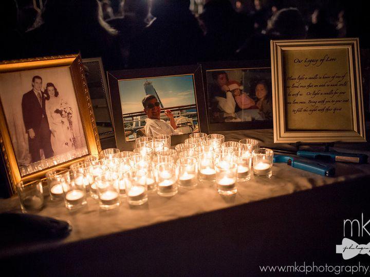 Tmx 1424815704708 Allisonbrianss 1037 Boston wedding planner