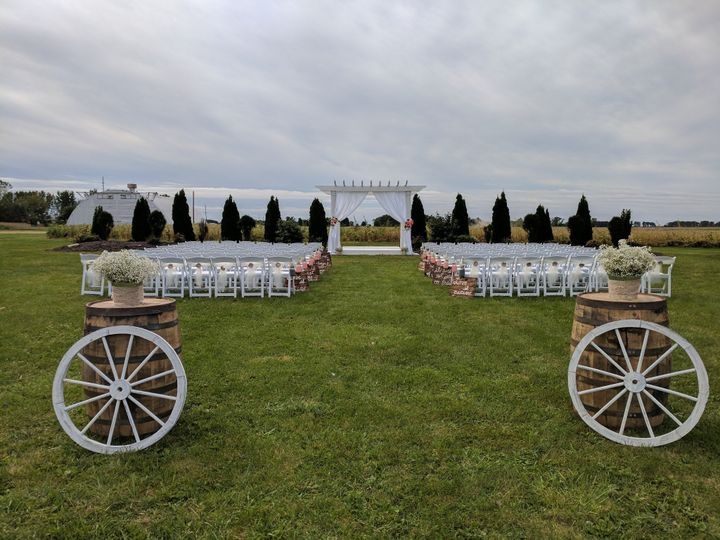 Garden - Country Wedding