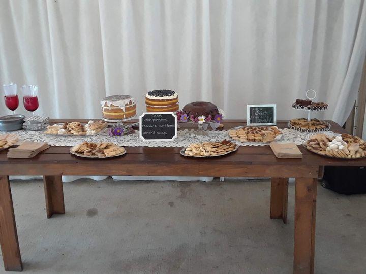 Tmx Cake 6 51 1273553 158075641834776 Woodinville, WA wedding planner