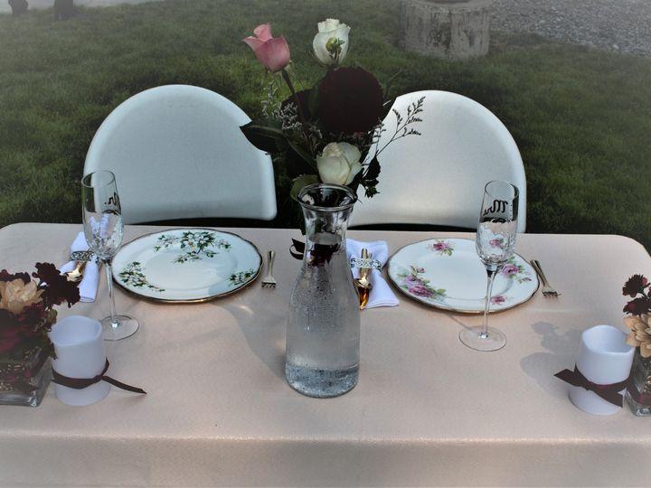 Tmx T 5 51 1273553 158075642644790 Woodinville, WA wedding planner