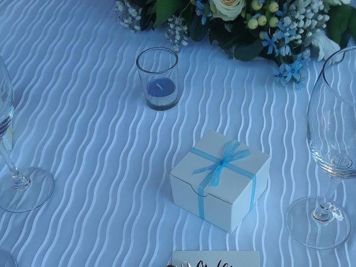 Tmx Table 3c 51 1273553 158075642661616 Woodinville, WA wedding planner