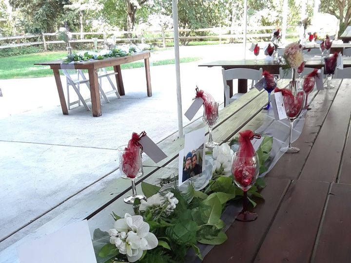 Tmx Table 5d 51 1273553 158075643580525 Woodinville, WA wedding planner