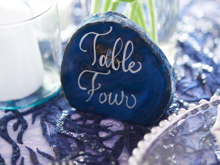 Table geods