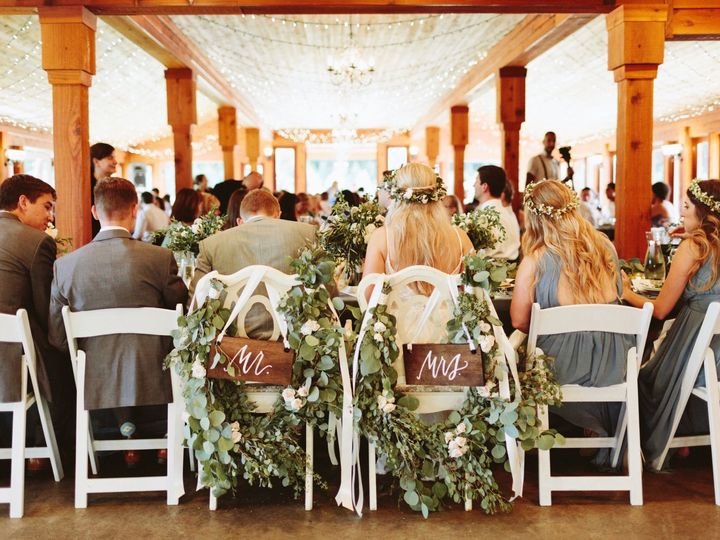 Tmx Kyliescott 0844 51 946553 158113138895569 Seattle wedding dj