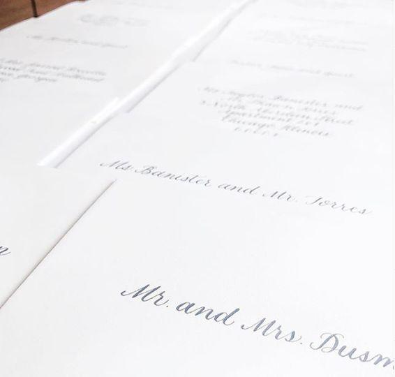 Outer & inner envelopes