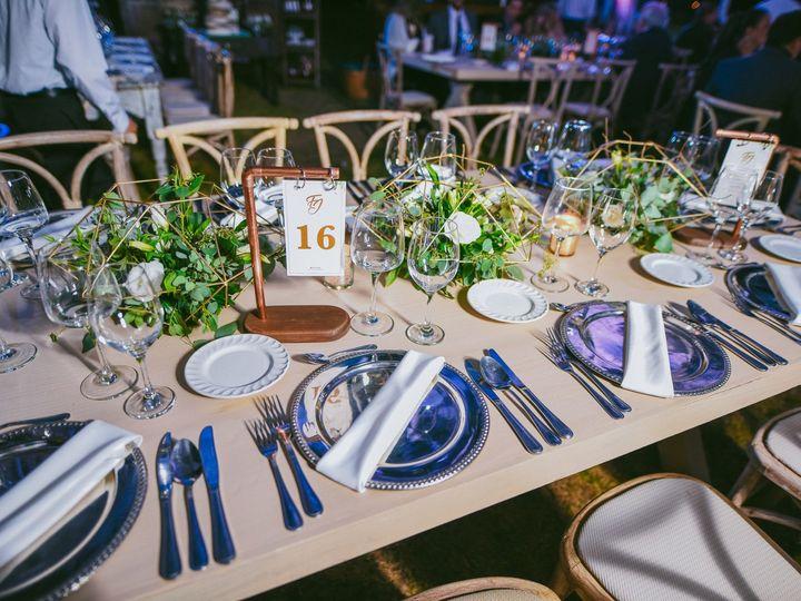 Tmx Dsc 1867 51 1071653 158585814534867 Leon, MX wedding planner