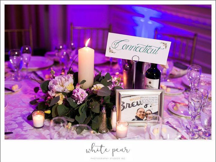 Tmx 1518964778 Ad0226517612f7c4 1518964777 F630325382756c5a 1518964777698 2 Low Centerpiece Holbrook, NY wedding florist