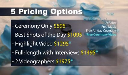 Dan the Camera Man Video & Photography Services