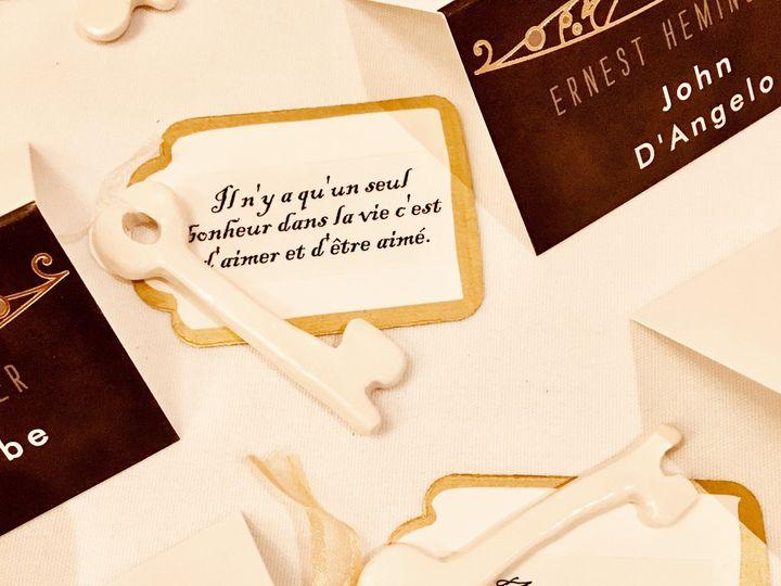 Tmx 1519491953 359f0a0fa1c16ca3 1519491951 6e1d140418ad2089 1519491950742 30 Detail Keys Ithaca, NY wedding planner