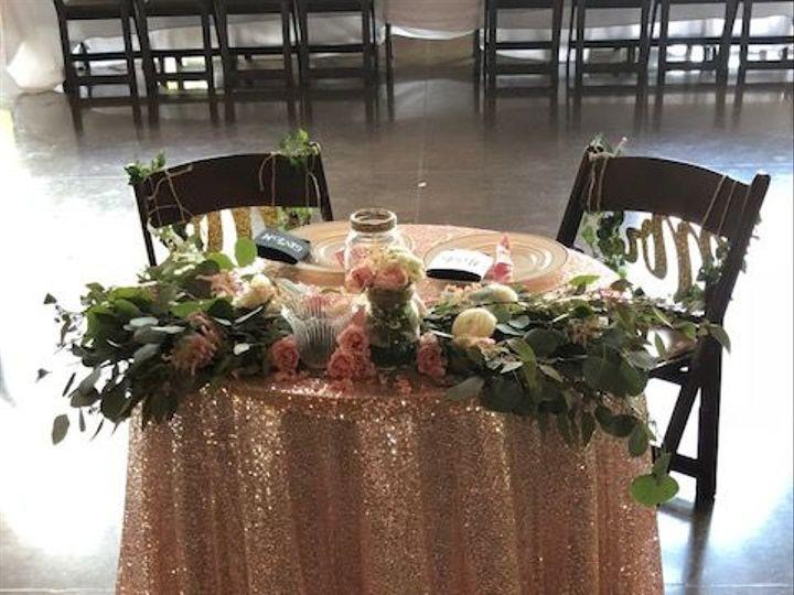 Tmx 1532266369 920d03fa1b23b106 1532266367 403786e24545b751 1532266362573 5 Sweetheart Table The Colony, Texas wedding florist