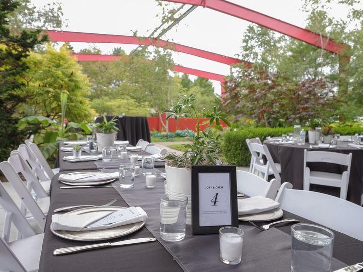 Tmx Garden View 51 1050853 1572975714 Saugatuck, MI wedding venue