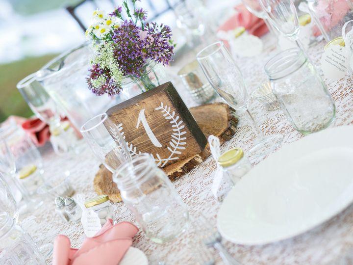 Tmx 1487975947204 Cece James Wedding Details 0010 Culpeper wedding planner