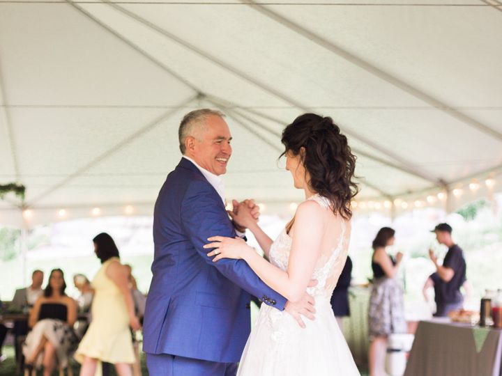 Tmx Happcouturewedding Skp 2018 722 51 191953 1563482548 Missoula, MT wedding dj