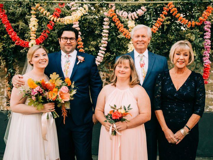 Tmx Ba634abe 5b43 4c26 8fac C3616110386a 51 1073953 1561409351 Chattanooga, TN wedding florist