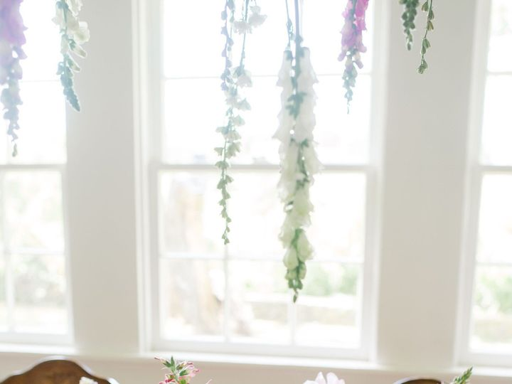Tmx File18 51 1016953 1562027789 Encinitas, CA wedding florist
