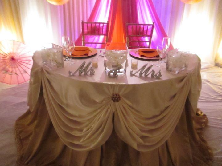 Premiere banquet hall wedding ceremony amp reception venue florida