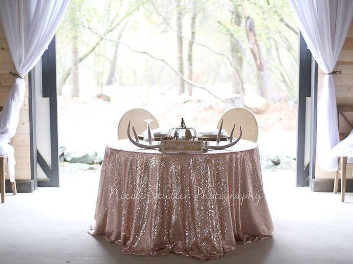 Tmx Sh Table 4 51 1043063 V1 Rocklin, CA wedding planner