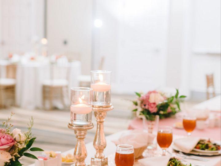 Tmx Capture8 51 440163 157652265542723 Temple, Texas wedding venue