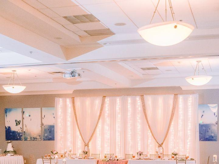 Tmx Wedding Grand Ballroom 1 51 440163 157652261290430 Temple, Texas wedding venue