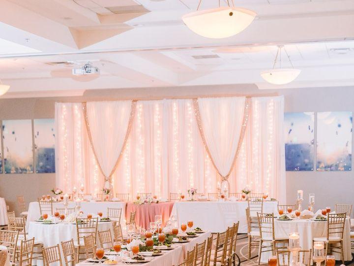 Tmx Wedding Grand Ballroom 51 440163 157652260823917 Temple, Texas wedding venue