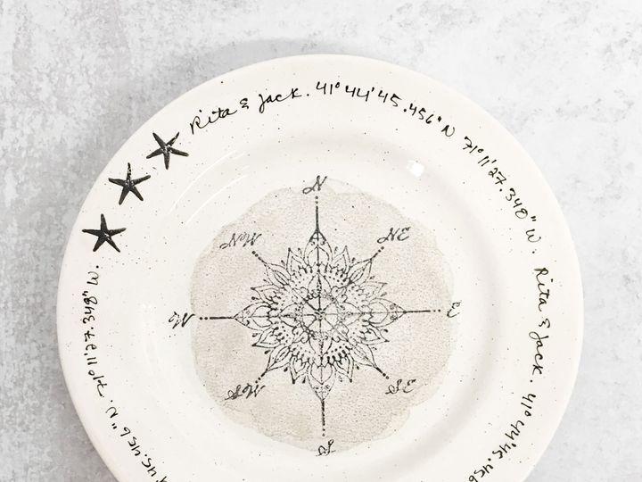 Tmx Compass 8w 51 1694163 159587204624002 Boston, MA wedding favor