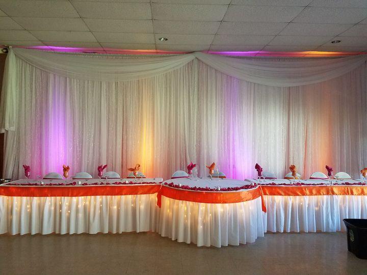 Tmx 20170819 151427 51 1299163 160271388256169 Ashtabula, OH wedding planner