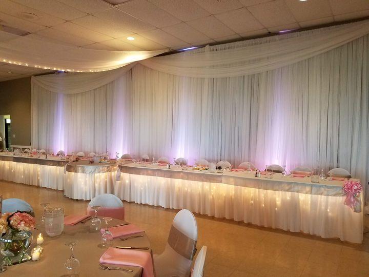 Tmx 20180714 173620 51 1299163 160271387780415 Ashtabula, OH wedding planner