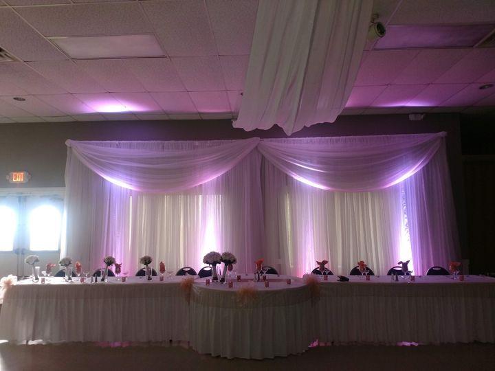 Tmx Img 20180922 133811532 51 1299163 160271388511052 Ashtabula, OH wedding planner