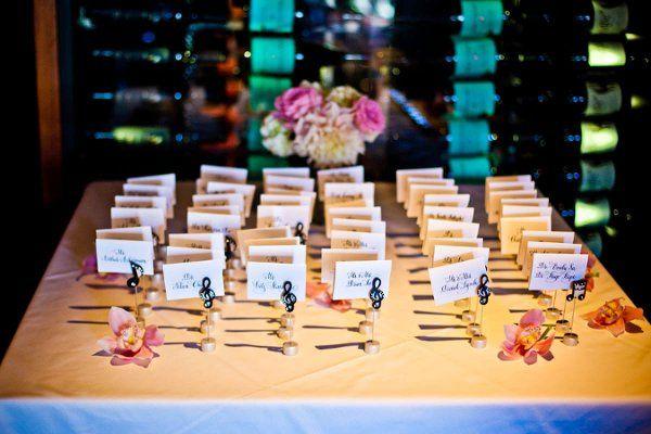 Tmx 1335900410742 388 Costa Mesa, CA wedding venue