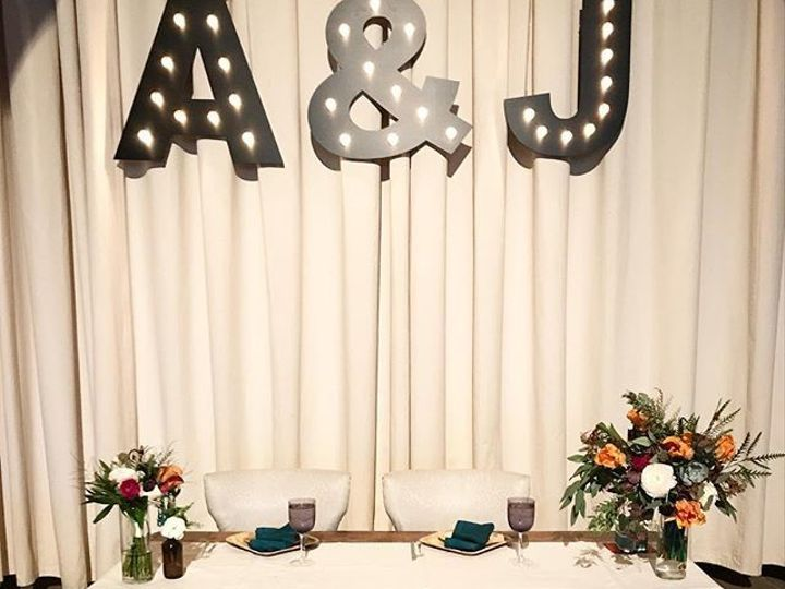 Tmx 1522955124 96c7e0f2c9e3c27d 1522955123 3af580fc29980e5d 1522955112685 9 Download  8  Plainfield, IL wedding venue