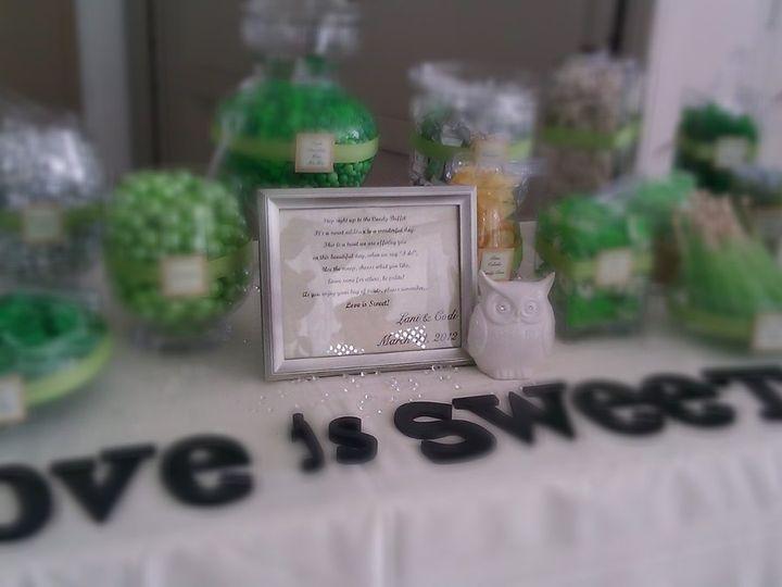 Tmx 1359869979060 IMAG1193 Tampa wedding favor