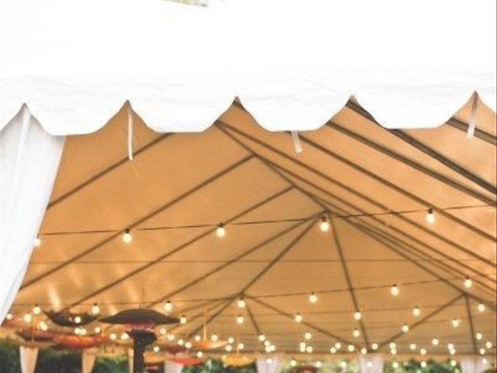 Tmx 1424400892273 Jhe Tent Design Orlando wedding planner