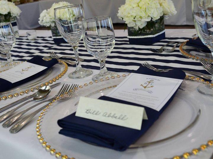 Tmx 1424401099789 Leslye Gale Wedding Orlando wedding planner