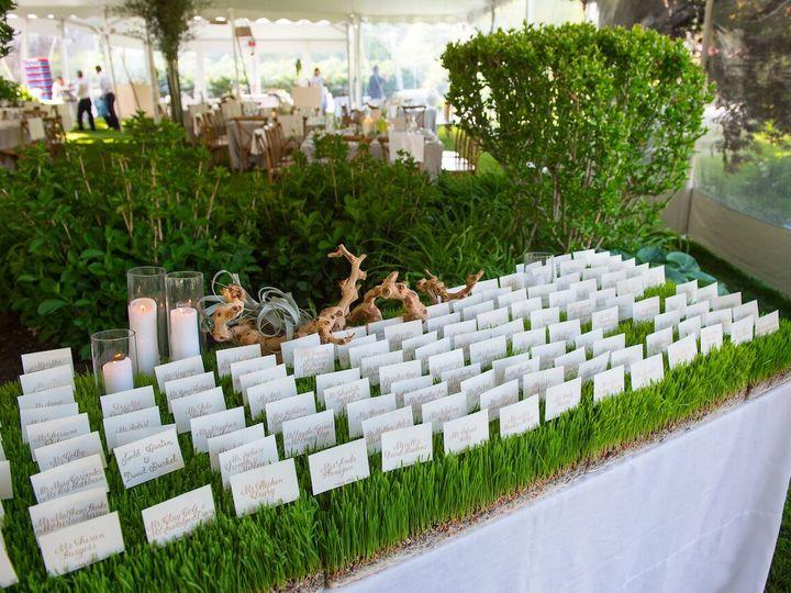 Tmx Murray6 51 105463 Montauk, NY wedding venue