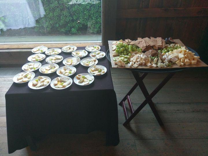 Done - Plates & Platter