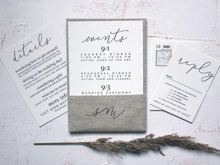 Tmx 1515701356 Bdb5f8e398e31ec5 1515701354 5bac7c9ca5a0b668 1515701351839 17 IMG 5770new Philadelphia, Pennsylvania wedding invitation
