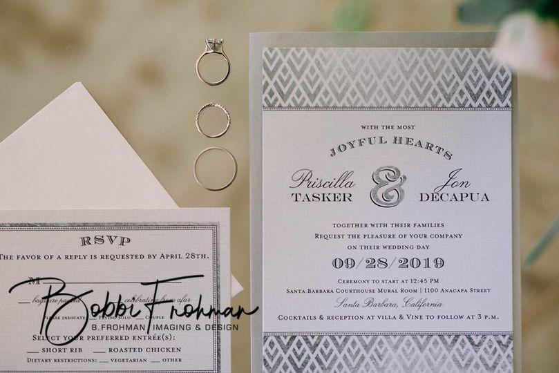 Details, invitation