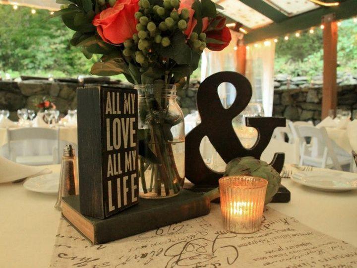 Tmx 1377629885361 Kristenfred12 Long Valley wedding rental